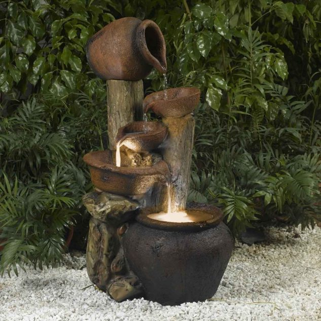 Garden Fountain And Water Ponds Ideas